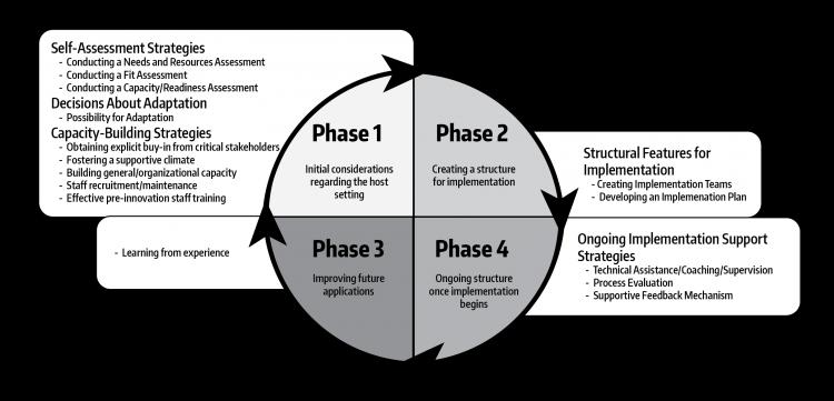 QIF Framework Diagram