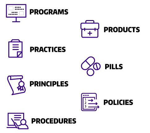 The 7 P's: Programs, Practices, Principles, Procedures, Products, Pills, Policies