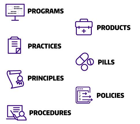 The 7 P's: Programs, Practices, Principles, Procedures, Products, Pills, Policies