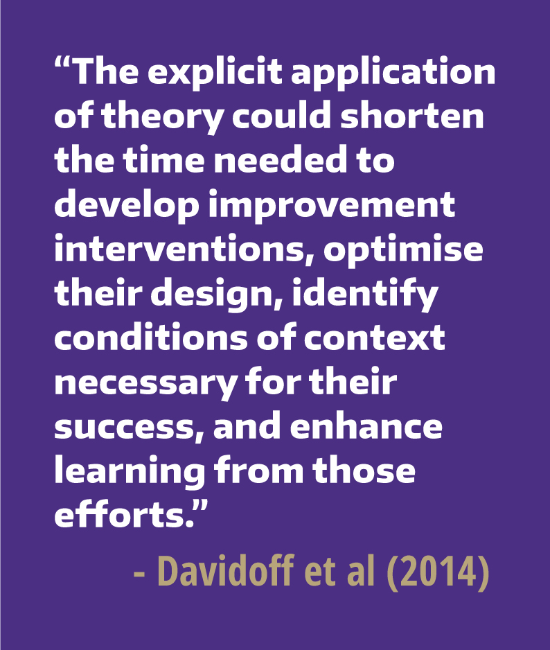 "Quote: ""The explicit application of theory could shorten the time needed to develop improvement interventions, optimise their design, identify conditions of context necessary for their success, and enhance learning from those efforts."""