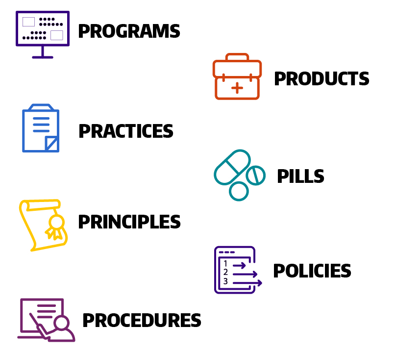 Programs, products, practices, pills, principles, policices, and procedures are known as the 7 P's